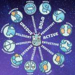 Jaký je tvůj NaNoWriMo horoskop?